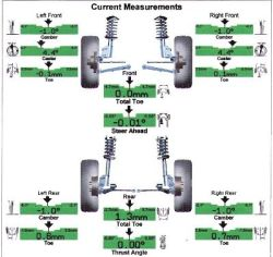 Wheel Alignment Cost >> Texas Tire Sales Blog Posts